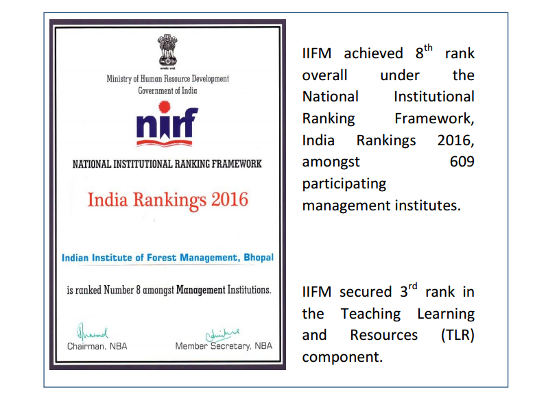 IIFM-achieved-8th-ran